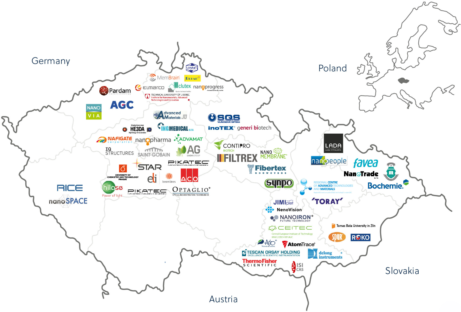 Foreign Investors and Key Players in the Czech Republic